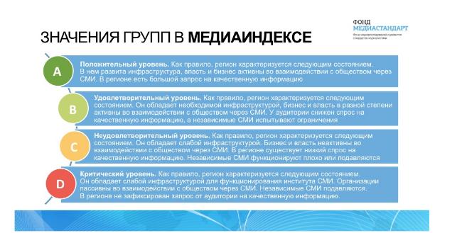 Фонд «Медиастандарт» проанализировал кировскую журналистику
