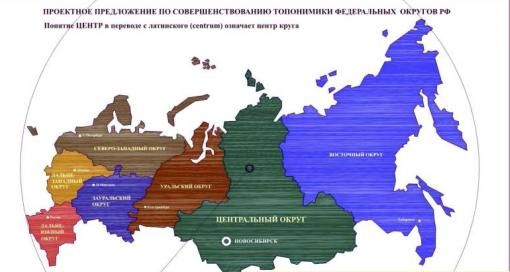 Геополитический аспект проектов Юрия Крупнова