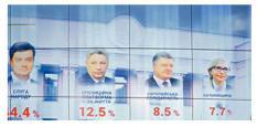 Украинцы проголосовали за альтернативу
