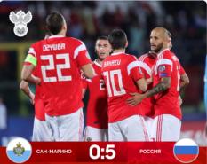 Сборная России уверенной победой завершает путь на Евро-2020