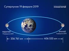 Россиян ждет главное Суперлуние года