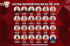 Объявлен окончательный состав сборной России на ЧМ-2018