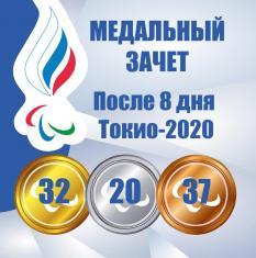 Сборная России переместилась на вторую строчку общемедального зачета Паралимпиады