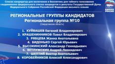 На Съезде «Единой России» представили список кандидатов в Госдуму от Свердловской области