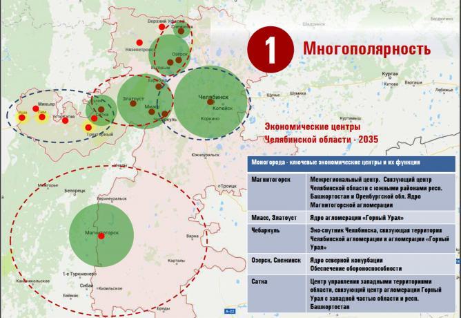 Агломерация «Горный Урал»: встроиться в мировой тренд
